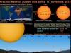 Prechod planéty Merkúr pred diskom Slnka